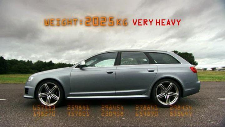 2008 Audi RS6 Avant C6 [Typ 4F]